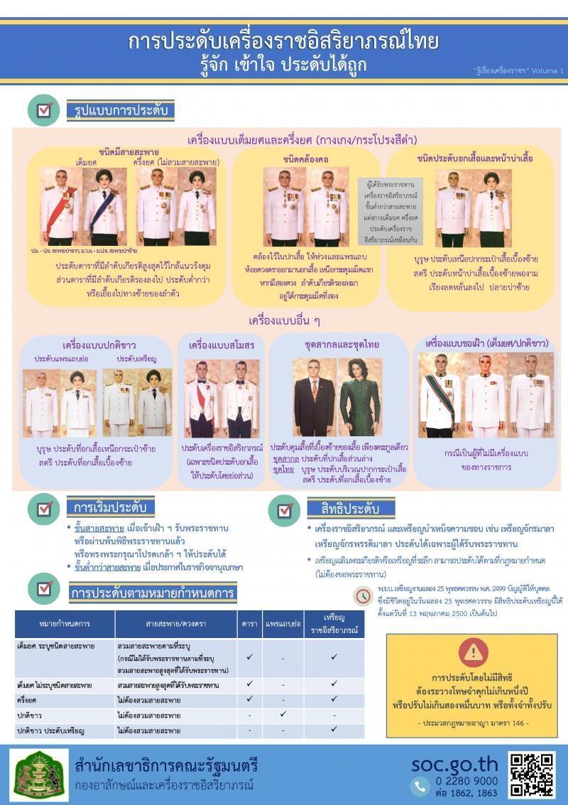การประดับเครื่องราชอิสริยาภรณ์ไทย