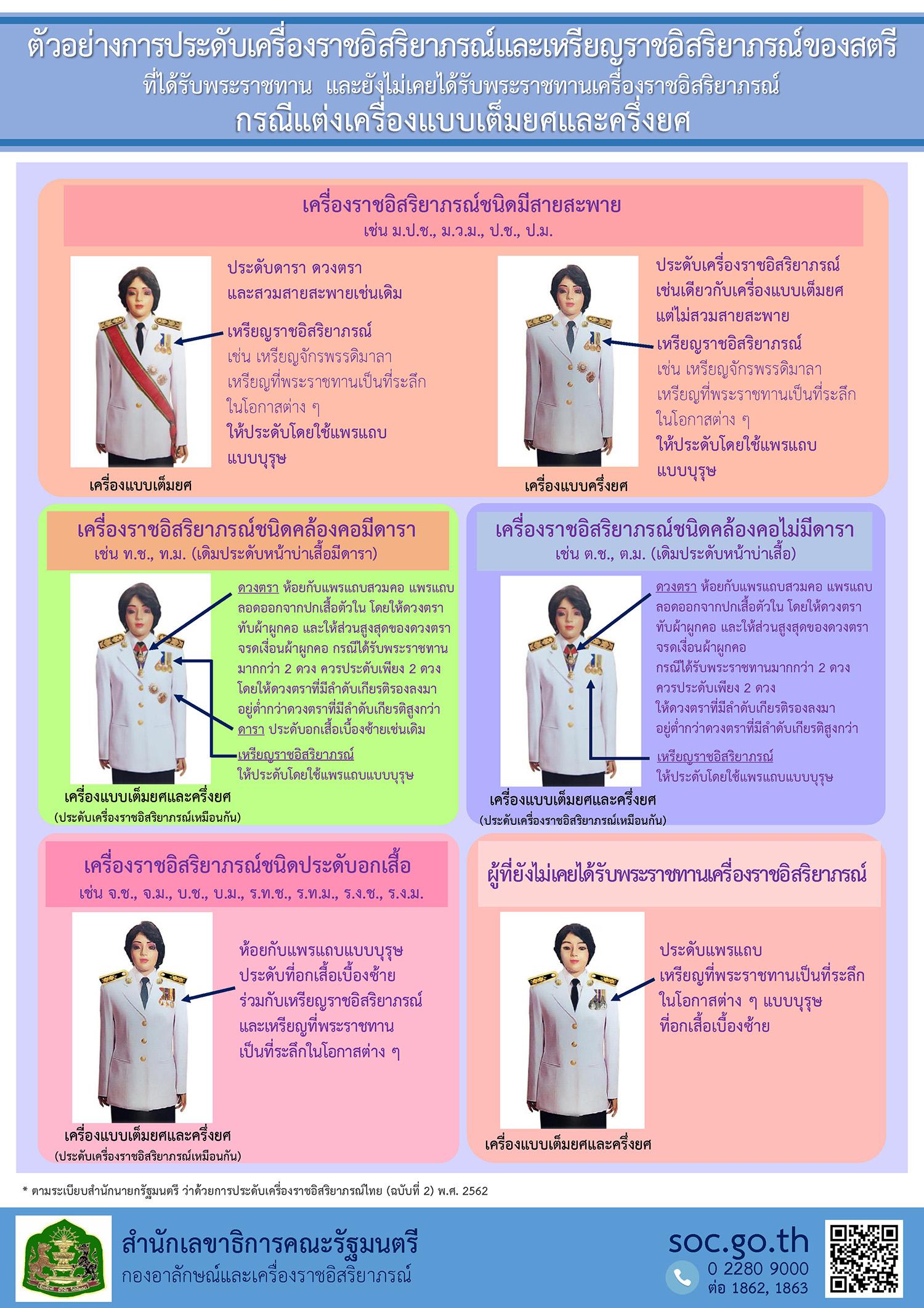 ตัวอย่างการประดับเครื่องราชอิสริยาภรณ์ไทย